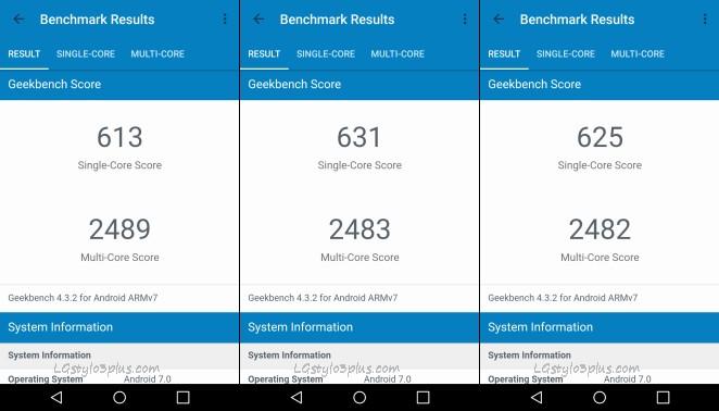 LG Stylo 3 Plus Geekbench Scores